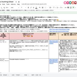 COVID-19:SAT情報&最新の海外大学情報を日本語でまとめた「Ask Me Anything シート」公開!